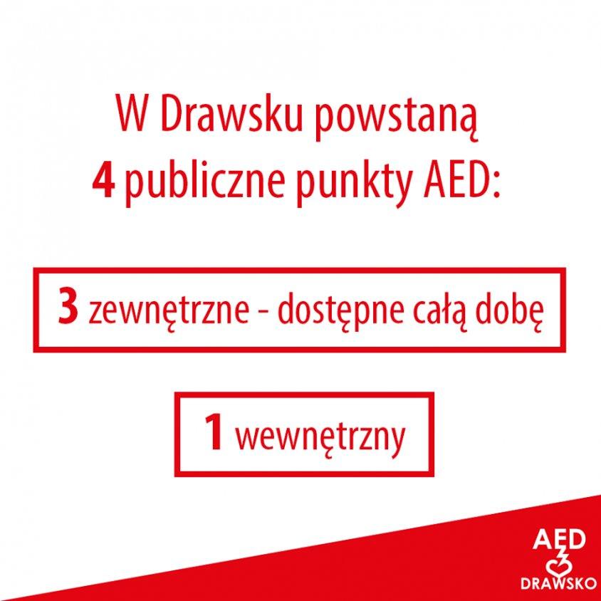 Uzbierali ponad 22 tysiące złotych i kupili 3 defibrylatory. 4 dokupili Monika i Przemek