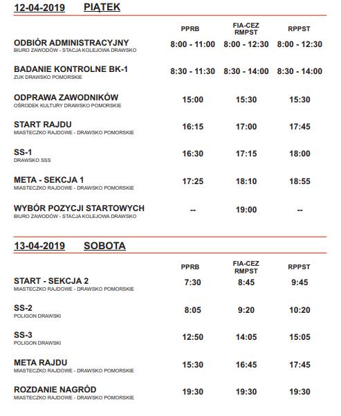Rajd Baja Drawsko - informacje dla kibiców