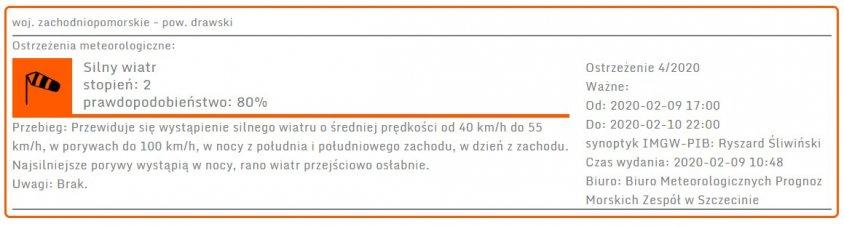 Komunikat IMGW dla Powiatu Drawskiego