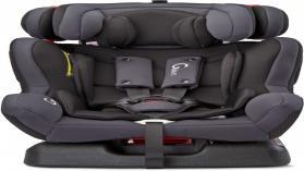 Fotelik samochodowy - jak zadbać o bezpieczeństwo dziecka w podróży?