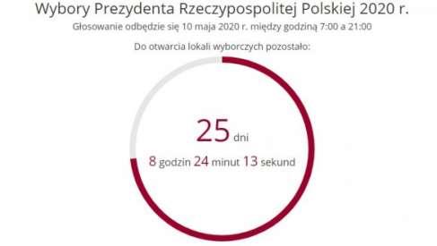 W Drawsku Pomorskim komisje wyborcze bez pełnomocników PSL