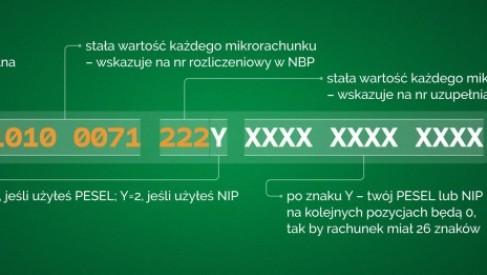 Wiesz o tym? Aby zapłacić podatek PIT, CIT i VAT musisz mieć mikrorachunek podatkowy