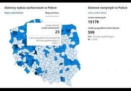 Sobota: Rząd informuje o 15 178 nowych przypadkach zakażenia koronawirusem. W powiecie 23 nowe pzypadki